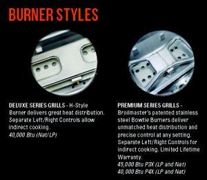 burner styles